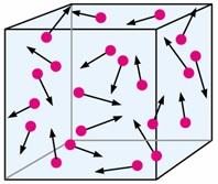 تئوری انرژی جنبشی گازها